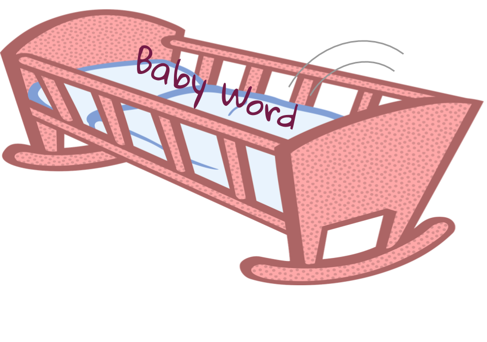 How Words Are Born